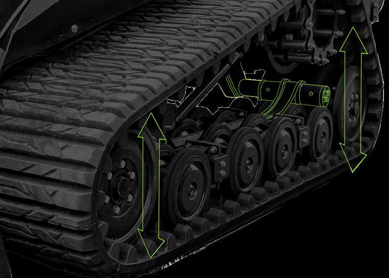 track suspension